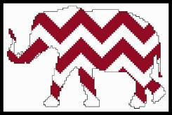 click here to view larger image of Chevron Elephant (chart)