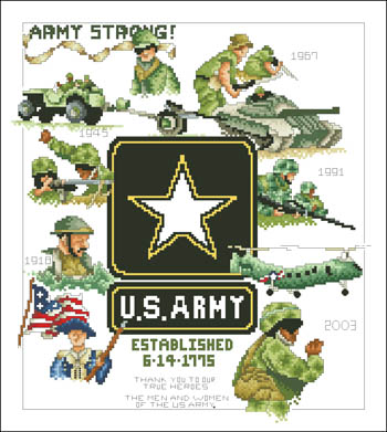 click here to view larger image of Army (chart)